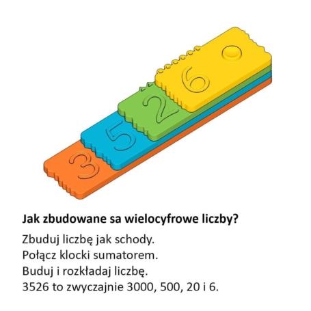 Newmero - klocki matematyczne - duży zestaw 57 el.jpg